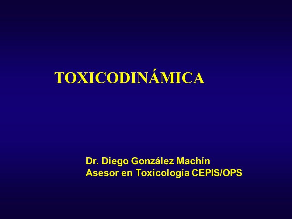 Toxicodinámica Definición La toxicodinámica es precisamente el estudio de la manera en que los agentes químicos xenobióticos ejercen sus efectos en los organismos vivos.