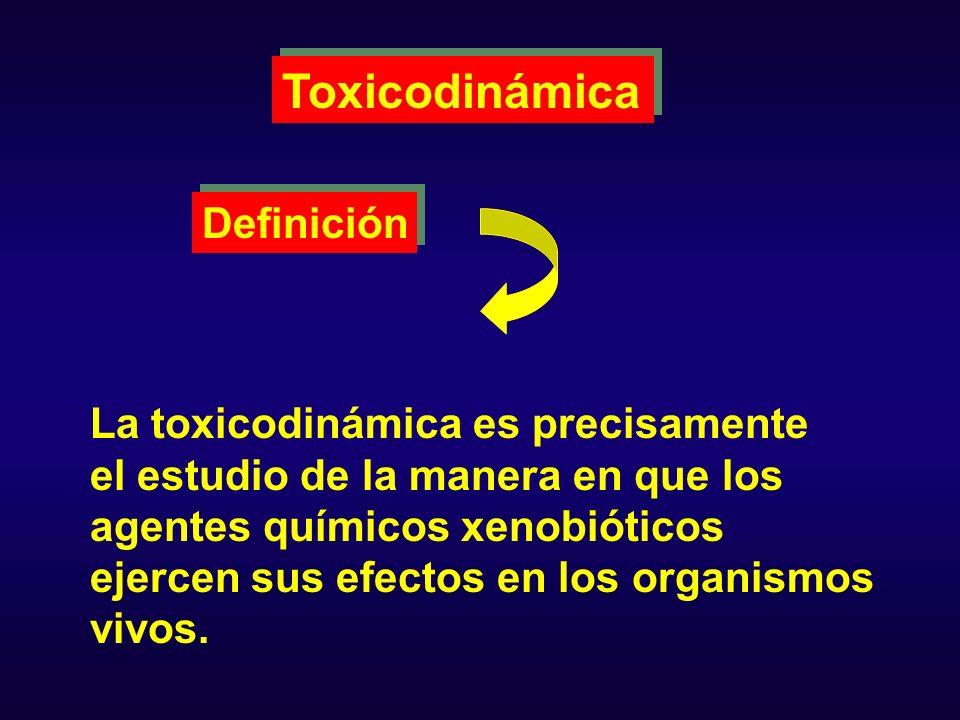 IMPORTANCIA DEL ESTUDIO DE LOS MECANISMOS DE ACCIÓN Comprender las alteraciones que se producen a nivel bioquímico.