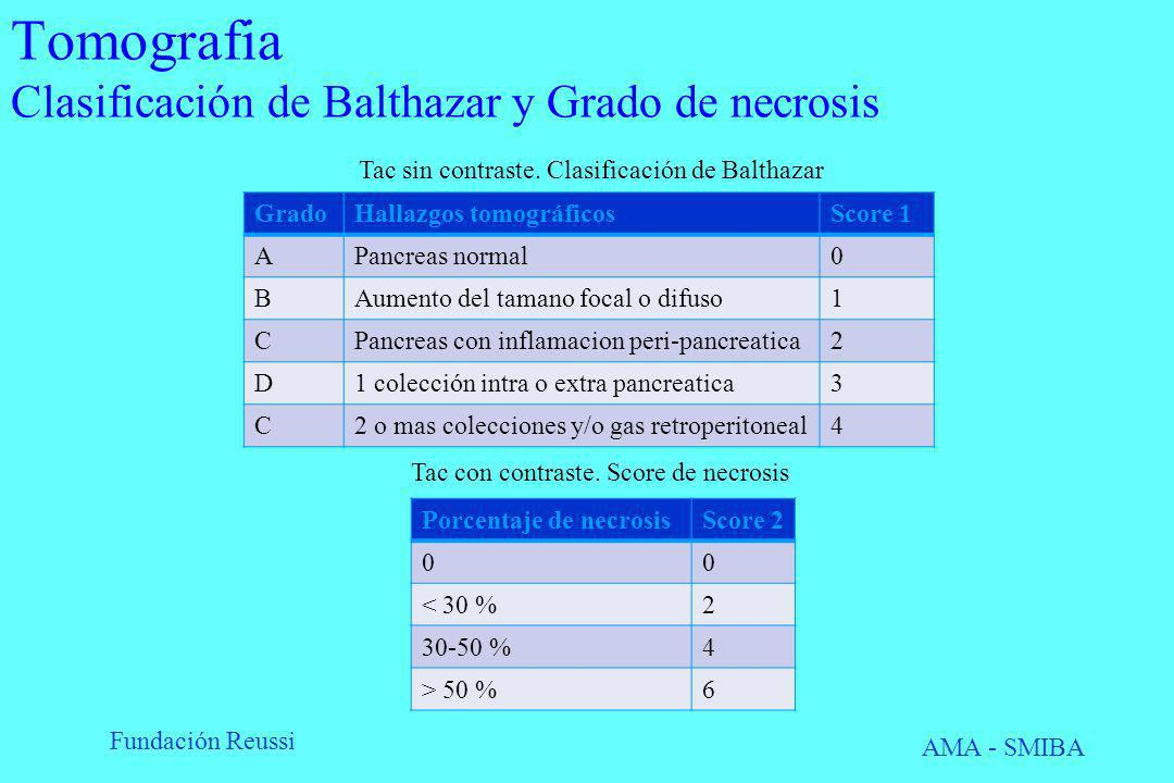 Fundación Reussi AMA - SMIBA Tomografia Clasificación de Balthazar y Grado de necrosis GradoHallazgos tomográficosScore 1 APancreas normal0 BAumento d