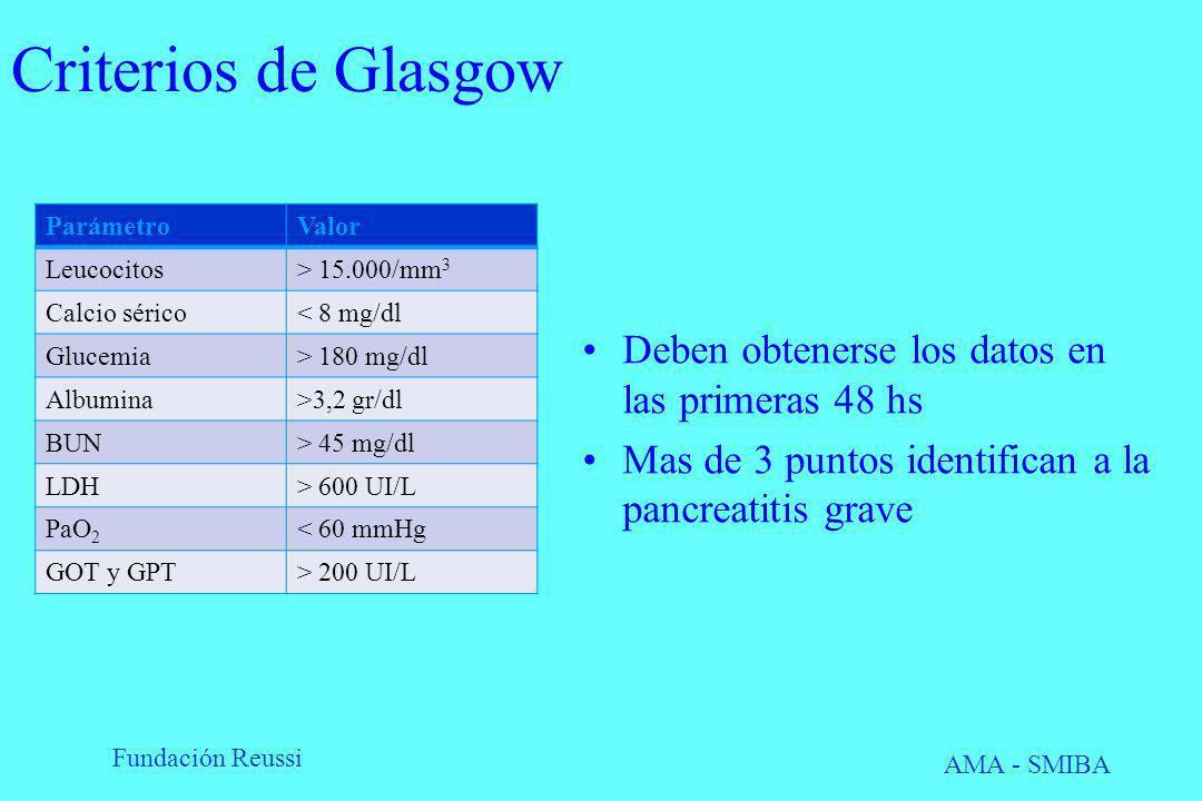 Fundación Reussi AMA - SMIBA Criterios de Glasgow Deben obtenerse los datos en las primeras 48 hs Mas de 3 puntos identifican a la pancreatitis grave