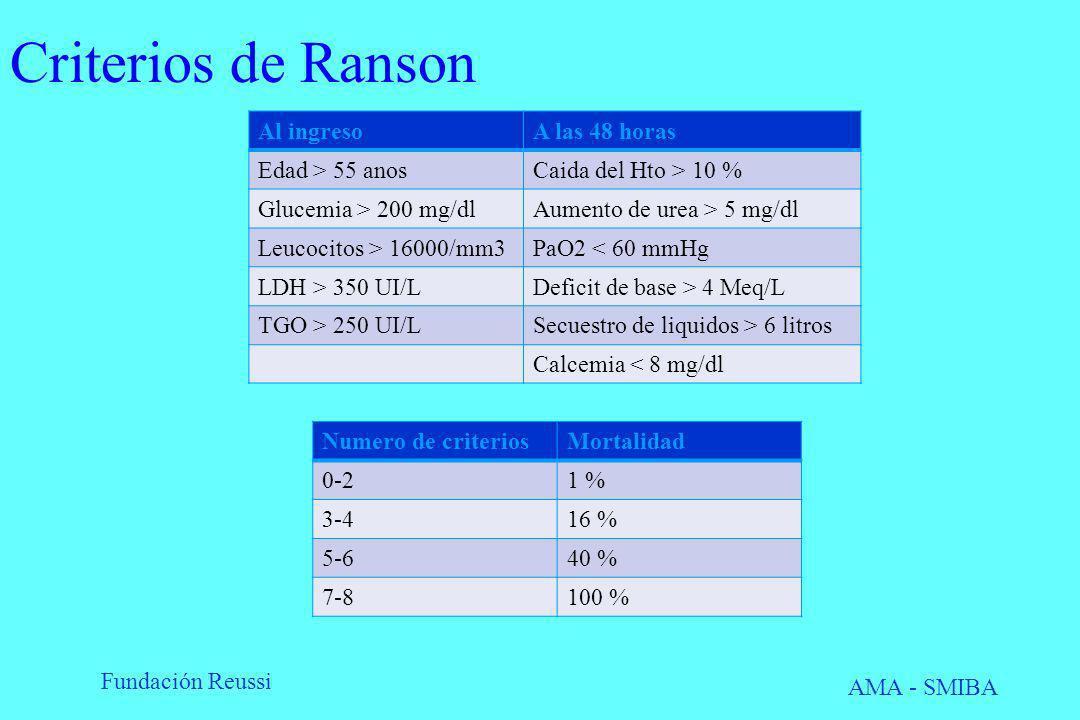 Fundación Reussi AMA - SMIBA Criterios de Ranson Al ingresoA las 48 horas Edad > 55 anosCaida del Hto > 10 % Glucemia > 200 mg/dlAumento de urea > 5 m