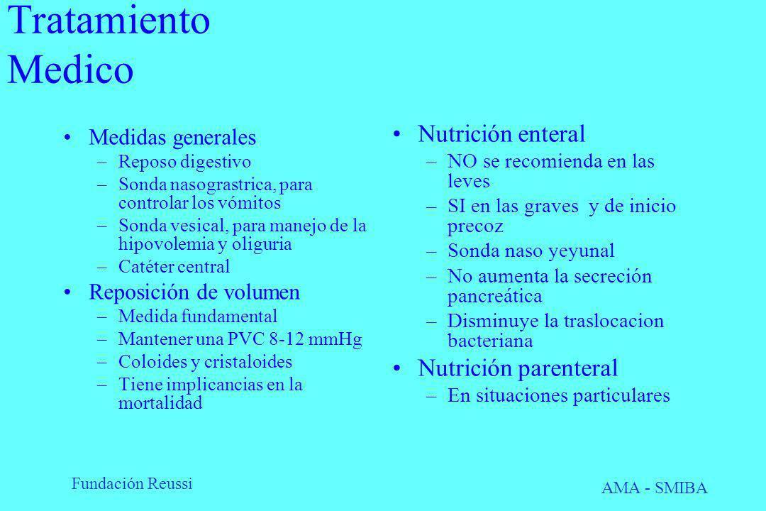 Fundación Reussi AMA - SMIBA Tratamiento Medico Medidas generales –Reposo digestivo –Sonda nasograstrica, para controlar los vómitos –Sonda vesical, p