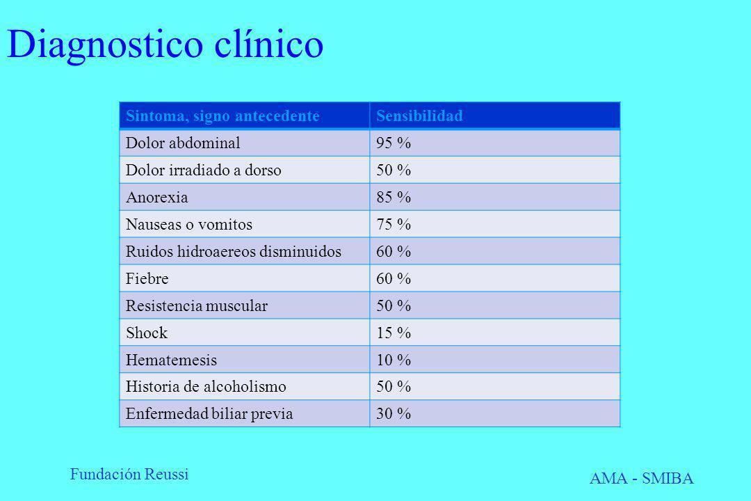 Fundación Reussi AMA - SMIBA Diagnostico clínico Sintoma, signo antecedenteSensibilidad Dolor abdominal95 % Dolor irradiado a dorso50 % Anorexia85 % N