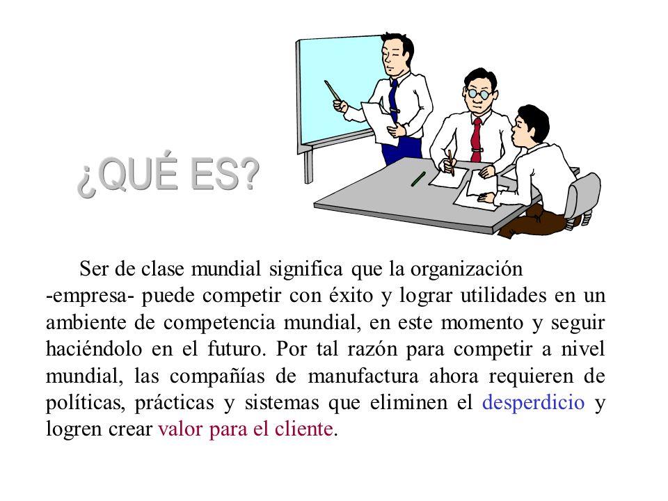 Desperdicios en Manufactura En administración de operaciones – producción- desperdicio es todo aquel recurso que se utiliza por arriba de su mínimo indispensable para producir un bien o servicio.