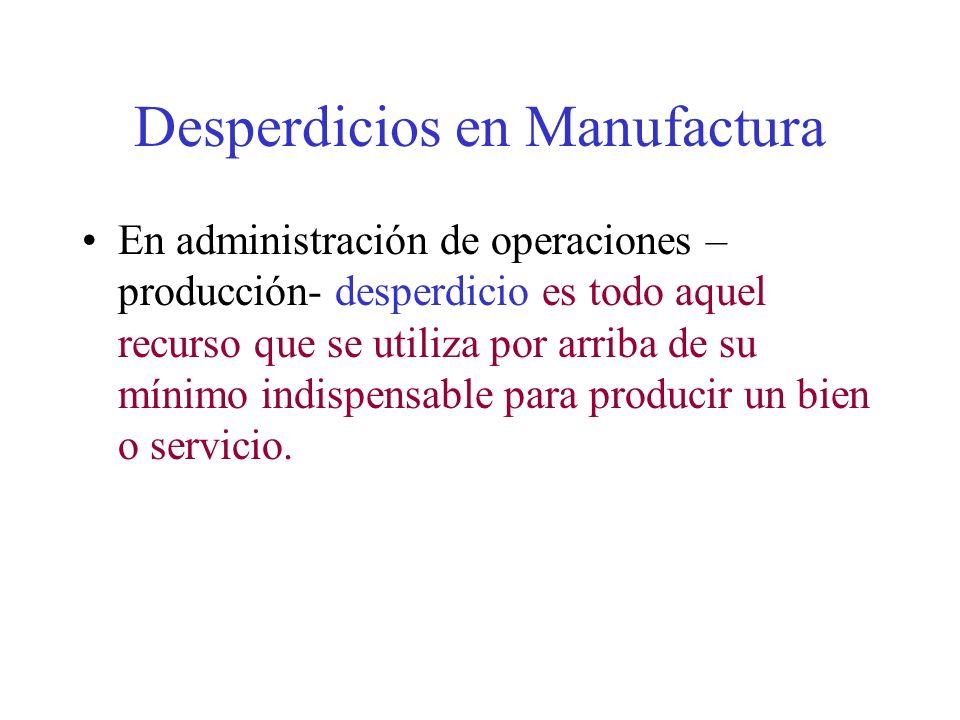 Desperdicios en Manufactura En administración de operaciones – producción- desperdicio es todo aquel recurso que se utiliza por arriba de su mínimo in