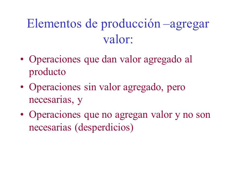 Elementos de producción –agregar valor: Operaciones que dan valor agregado al producto Operaciones sin valor agregado, pero necesarias, y Operaciones