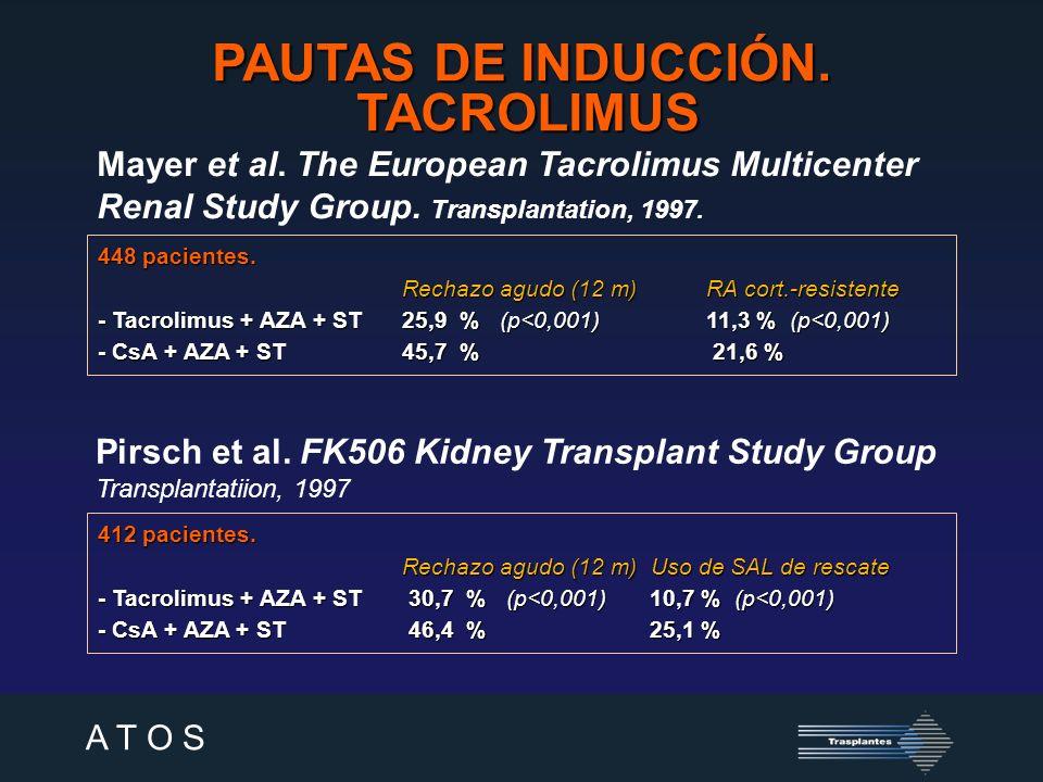 A T O S PAUTAS DE INDUCCIÓN MMF - TACROLIMUS Shapiro R et al.