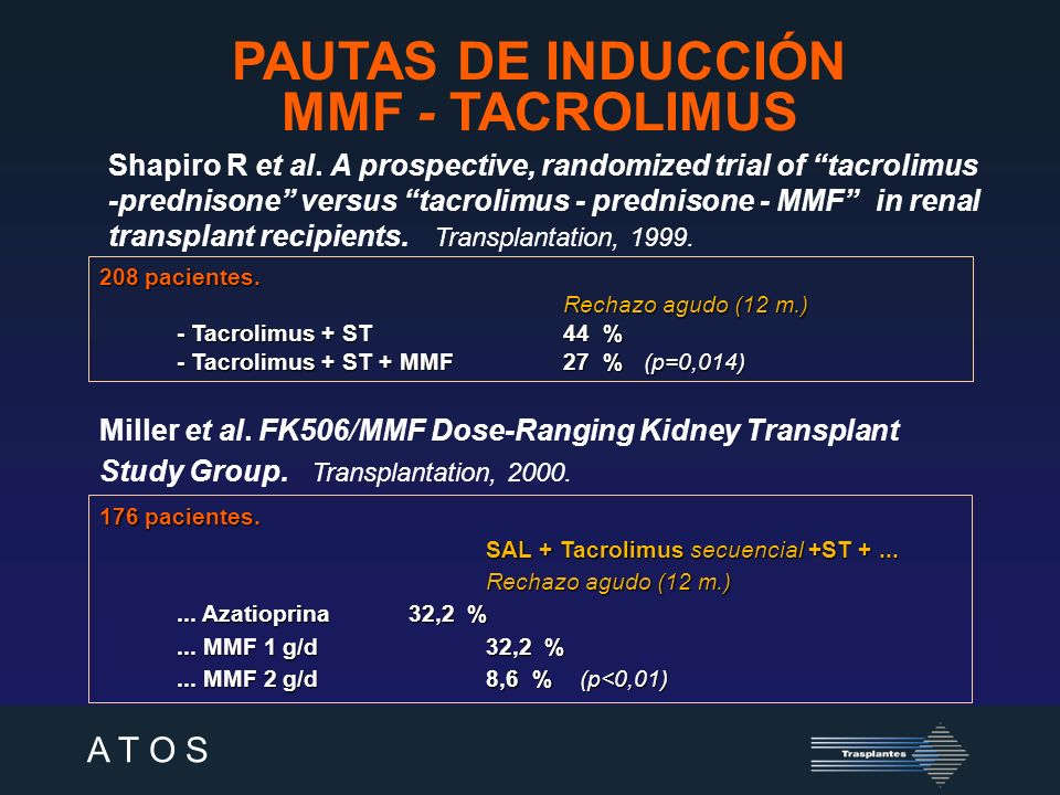 A T O S PAUTAS DE INDUCCIÓN MMF - TACROLIMUS Interacción entre tacrolimus y MMF Incremento de los niveles de MPA.