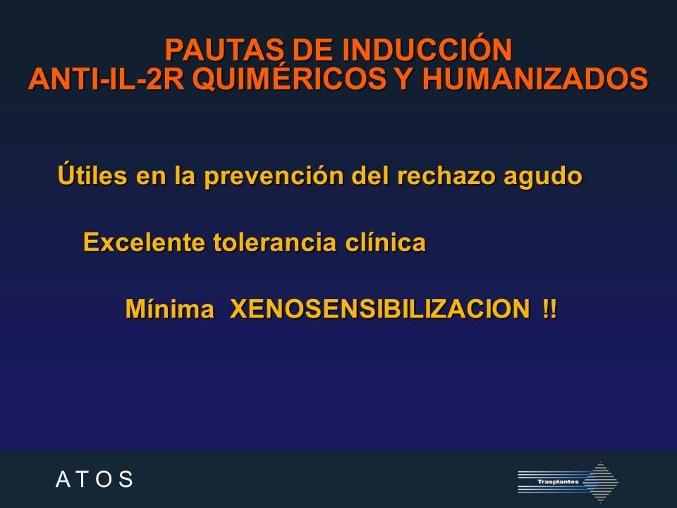 A T O S PAUTAS DE INDUCCIÓN ANTI-LFA1 Hourmant et al.