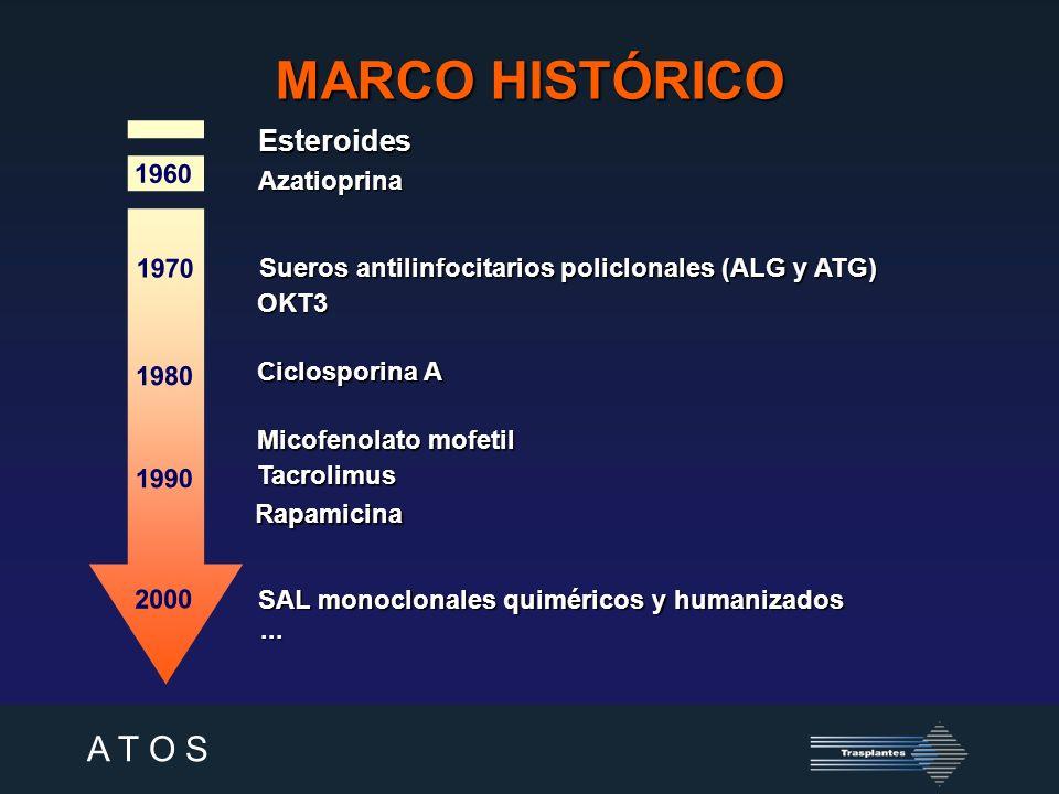 A T O S PAUTAS DE INDUCCIÓN Históricas Clásicas Esteroides (ST) + azatioprina (AZA).