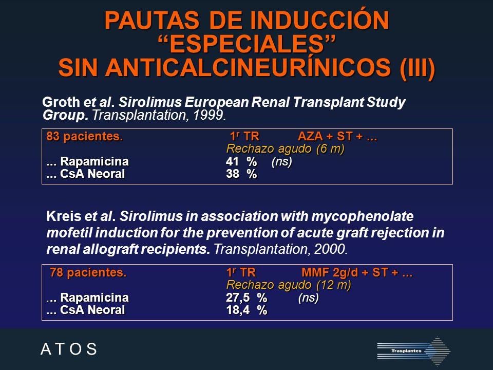 A T O S Groth et al. Sirolimus European Renal Transplant Study Group. Transplantation, 1999. 83 pacientes. 1 r TRAZA + ST +... Rechazo agudo (6 m)...