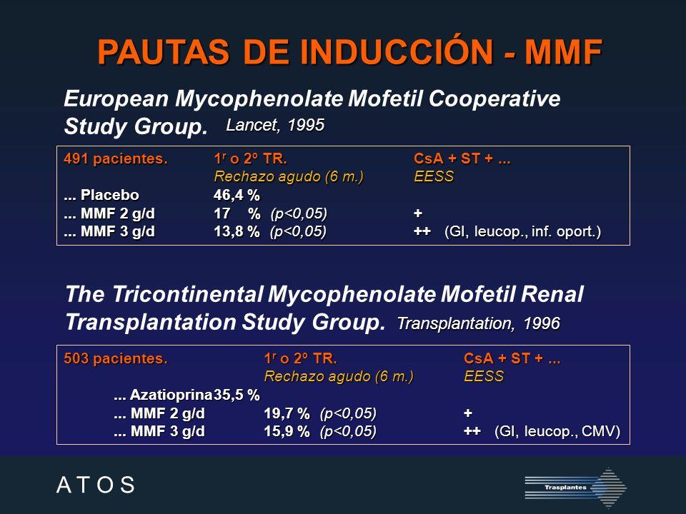 A T O S PAUTAS DE INDUCCIÓN - MMF(CONT) U.S.Renal Transplant Mycophenolate Mofetil Study Group.