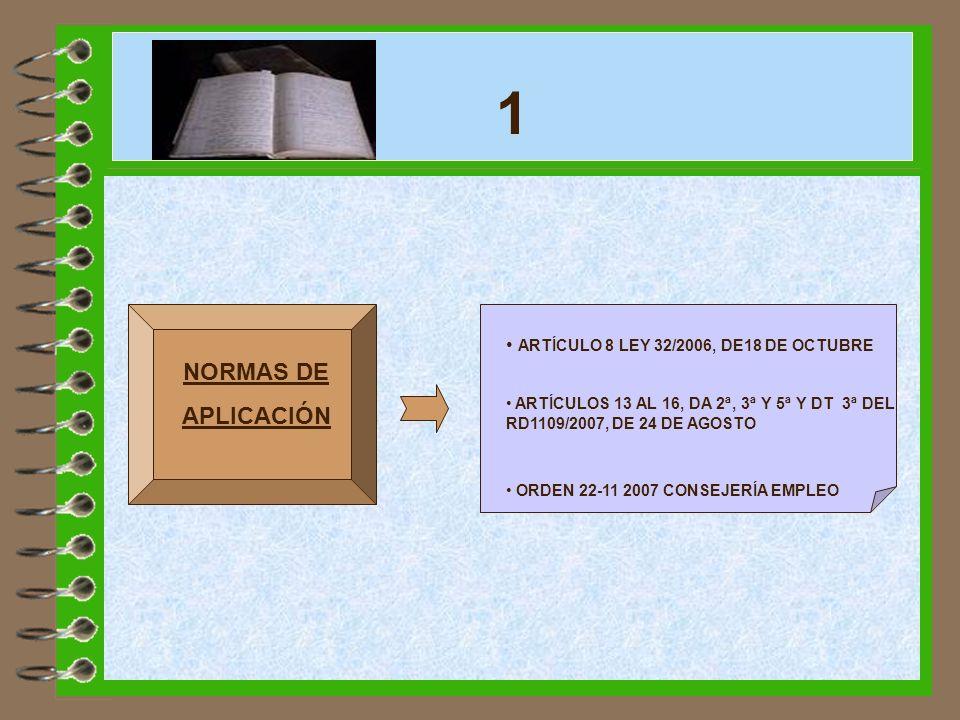 1 NORMAS DE APLICACIÓN ARTÍCULO 8 LEY 32/2006, DE18 DE OCTUBRE ARTÍCULOS 13 AL 16, DA 2ª, 3ª Y 5ª Y DT 3ª DEL RD1109/2007, DE 24 DE AGOSTO ORDEN 22-11