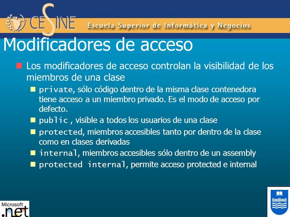 Modificadores de acceso Los modificadores de acceso controlan la visibilidad de los miembros de una clase private, sólo código dentro de la misma clas