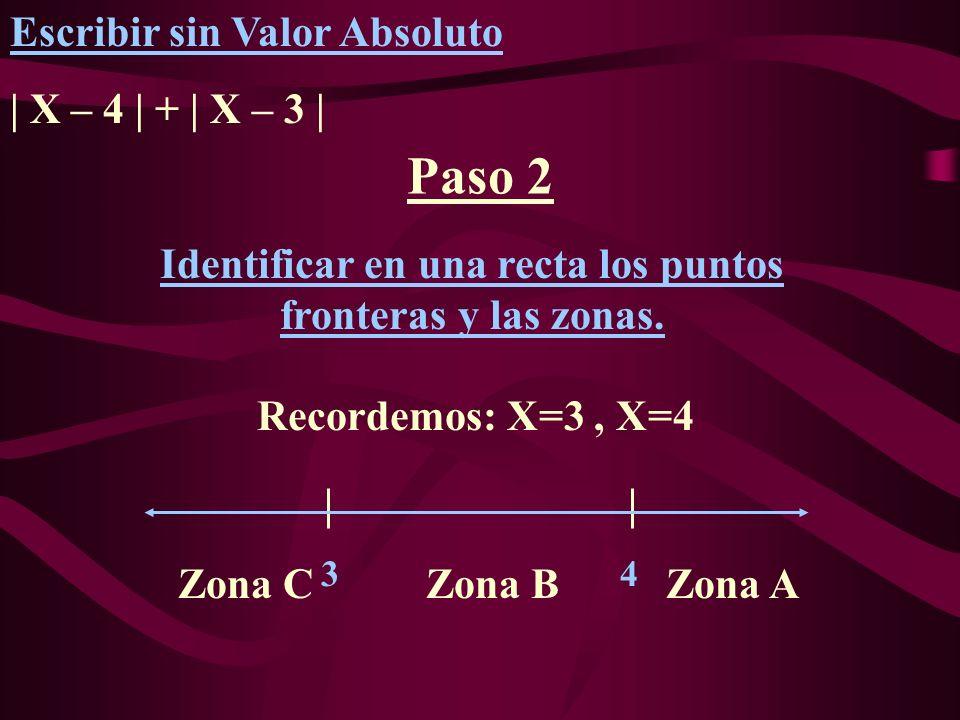 Paso 3 Identificar las Desigualdades de las Zonas Zona A: Zona B: Zona C: Escribir sin Valor Absoluto | X – 4 | + | X – 3 | Zona CZona BZona A 3 4