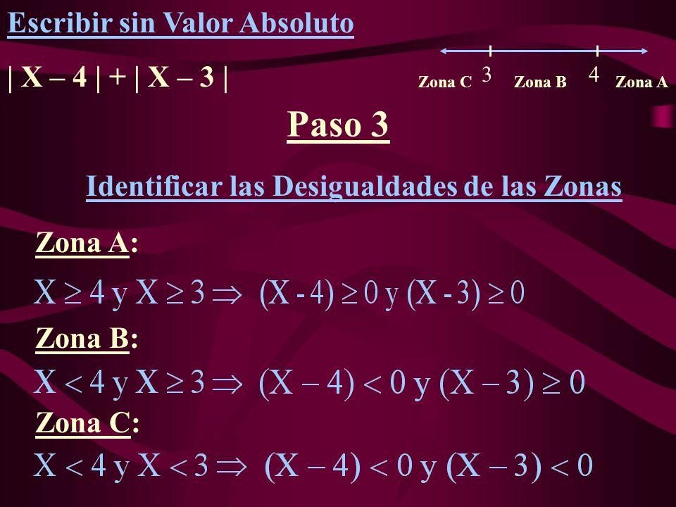 Paso 4 Calculamos el Valor Absoluto en cada Zona (X-4) + (X-3) = 2x-7|X-4| + |X-3| = Zona A: Entonces |X-4| = (X-4) Escribir sin Valor Absoluto | X – 4 | + | X – 3 | 3 4 Zona CZona BZona A |X-4| + |X-3| =2x-7 Similarmente |X-3| = (X-3) Conclusión: