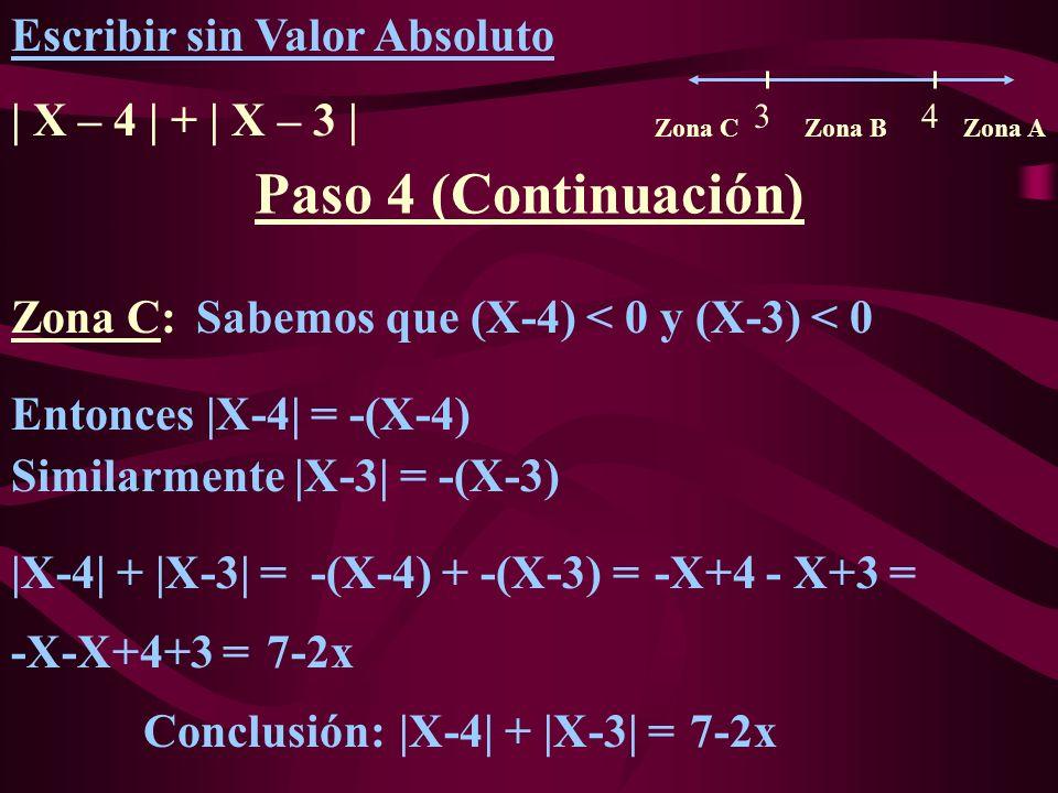Paso 4 (Continuación) Zona C: Sabemos que (X-4) < 0 y (X-3) < 0 Entonces |X-4| = -(X-4) |X-4| + |X-3| =-(X-4) + -(X-3) = -X-X+4+3 = |X-4| + |X-3| = Escribir sin Valor Absoluto | X – 4 | + | X – 3 | Zona CZona BZona A 3 4 -X+4 - X+3 = 7-2x Similarmente |X-3| = -(X-3) Conclusión: