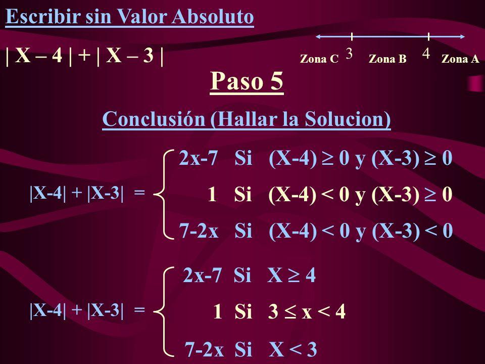 7-2x Si X < 3 7-2x Si (X-4) < 0 y (X-3) < 0 |X-4| + |X-3| = Conclusión (Hallar la Solucion) Paso 5 2x-7 Si (X-4) 0 y (X-3) 0 1 Si (X-4) < 0 y (X-3) 0 2x-7 Si X 4 1 Si 3 x < 4 Escribir sin Valor Absoluto | X – 4 | + | X – 3 | |X-4| + |X-3| = Zona C 3 4 Zona AZona B