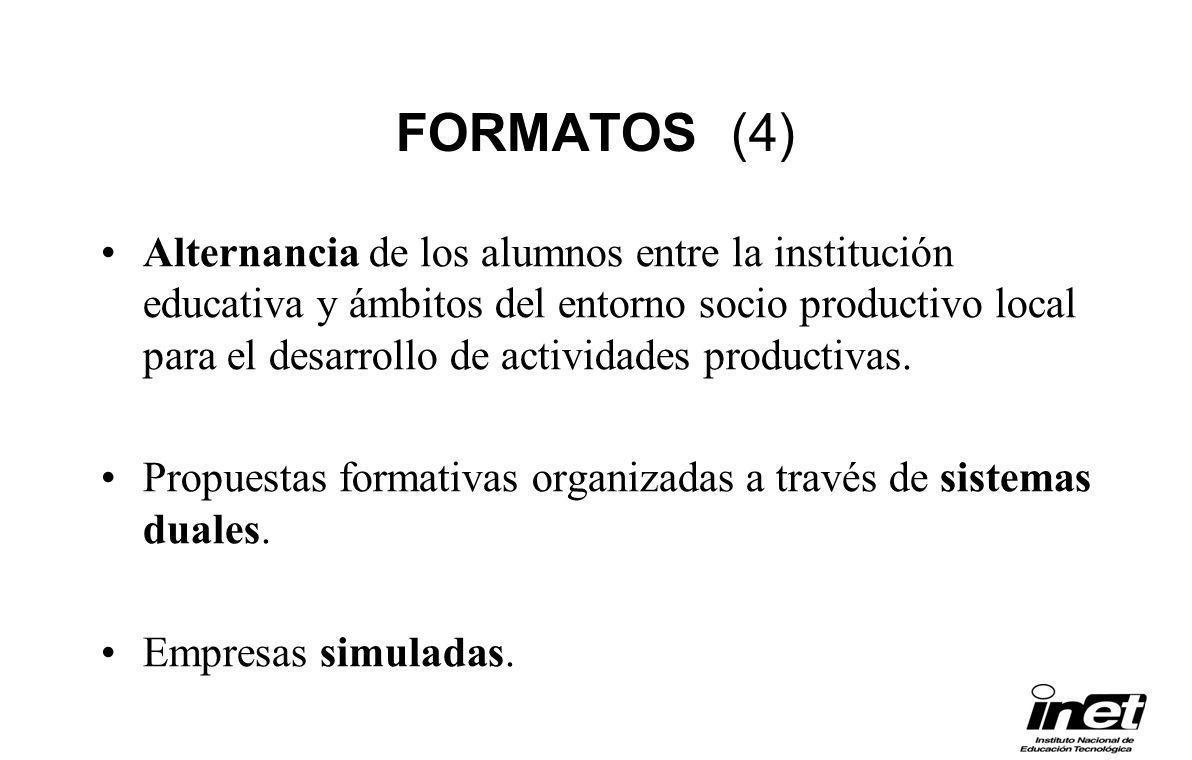 FORMATOS (4) Alternancia de los alumnos entre la institución educativa y ámbitos del entorno socio productivo local para el desarrollo de actividades