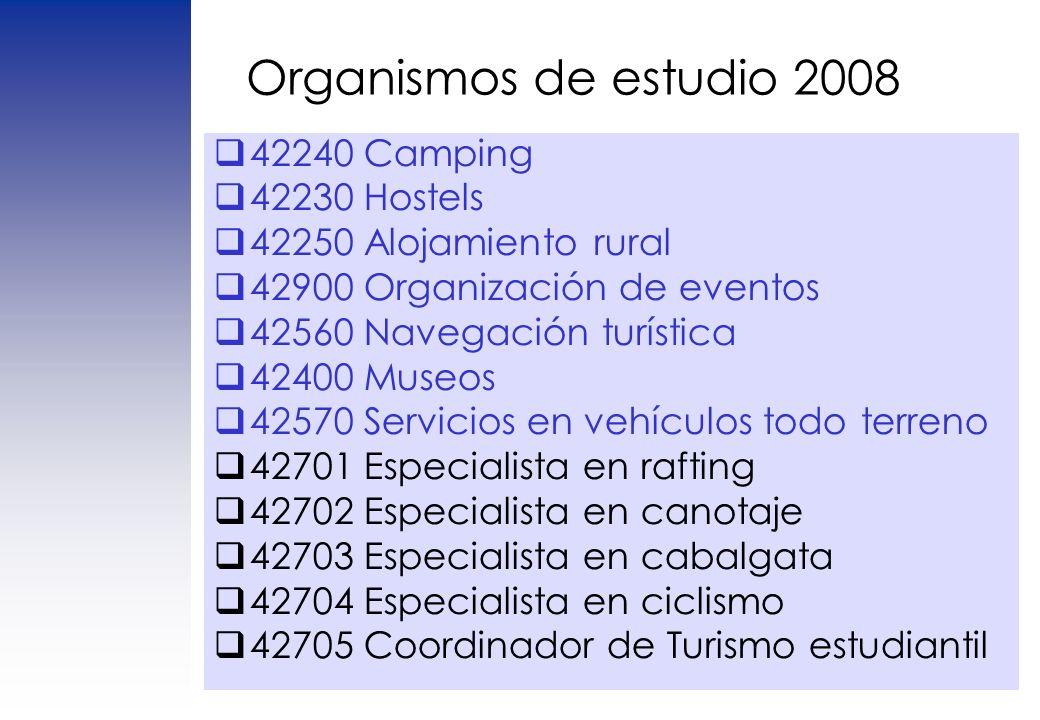 Organismos de estudio 2008 42240 Camping 42230 Hostels 42250 Alojamiento rural 42900 Organización de eventos 42560 Navegación turística 42400 Museos 4