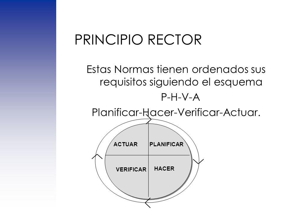 PRINCIPIO RECTOR Estas Normas tienen ordenados sus requisitos siguiendo el esquema P-H-V-A Planificar-Hacer-Verificar-Actuar. PLANIFICARACTUAR HACER V