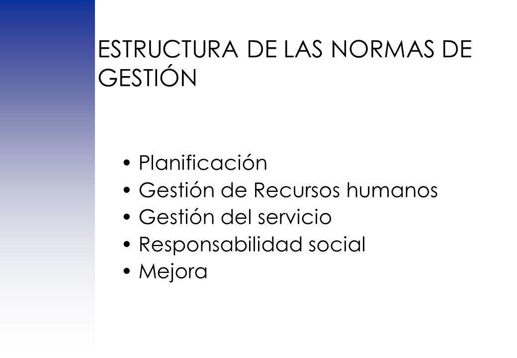 ESTRUCTURA DE LAS NORMAS DE GESTIÓN Planificación Gestión de Recursos humanos Gestión del servicio Responsabilidad social Mejora