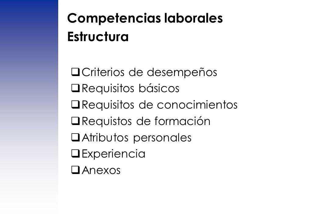 Criterios de desempeños Requisitos básicos Requisitos de conocimientos Requistos de formación Atributos personales Experiencia Anexos Competencias lab