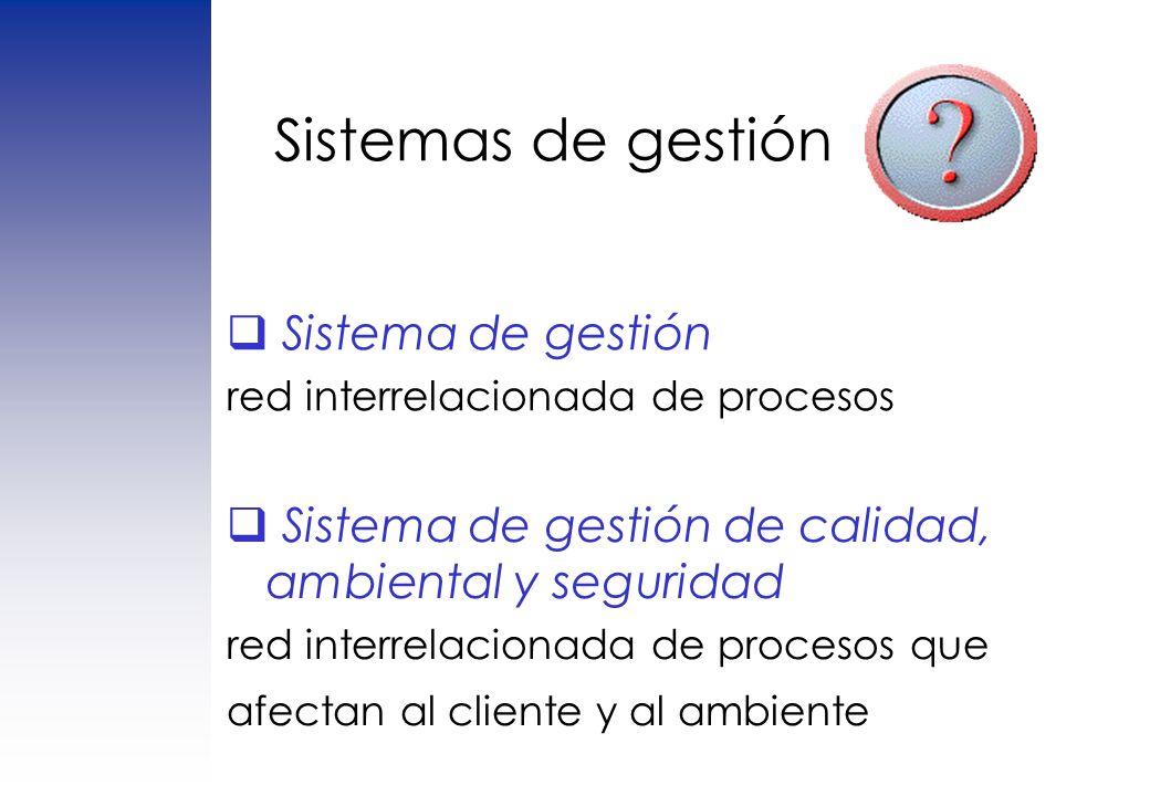 Sistemas de gestión Sistema de gestión red interrelacionada de procesos Sistema de gestión de calidad, ambiental y seguridad red interrelacionada de p