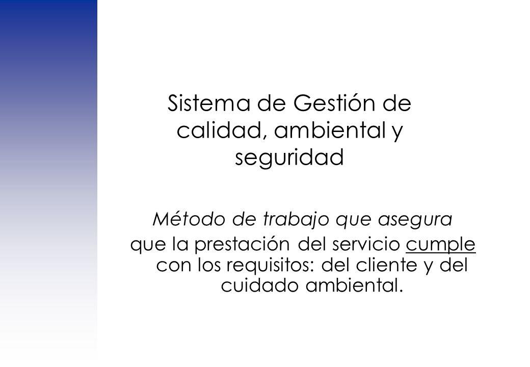 Competencias laborales Chile – Colombia – Venezuela - Brasil – México – Ecuador....