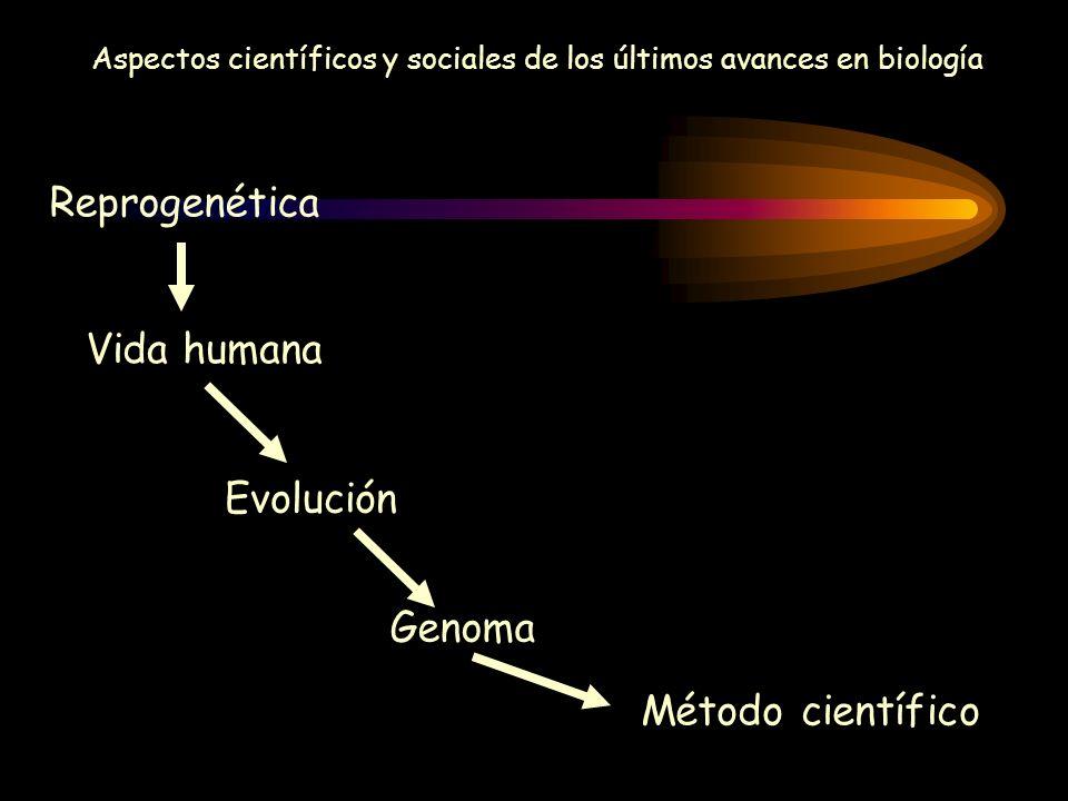 Aspectos científicos y sociales de los últimos avances en biología Reprogenética Vida humana Evolución Genoma Método científico