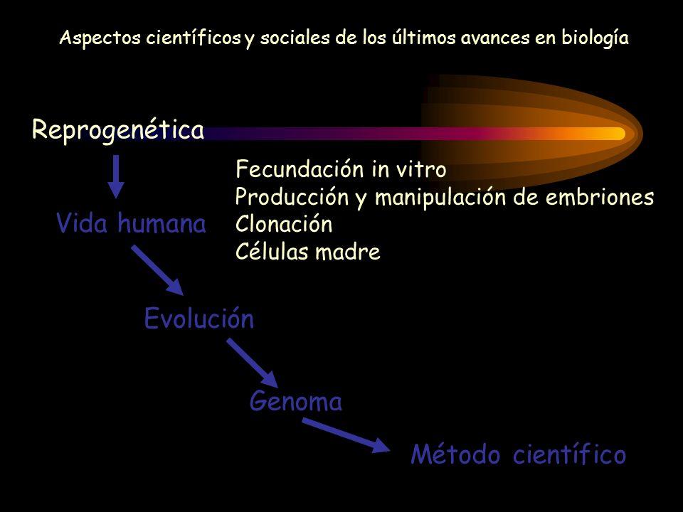 Aspectos científicos y sociales de los últimos avances en biología Reprogenética Vida humana Evolución Genoma Método científico Fecundación in vitro P