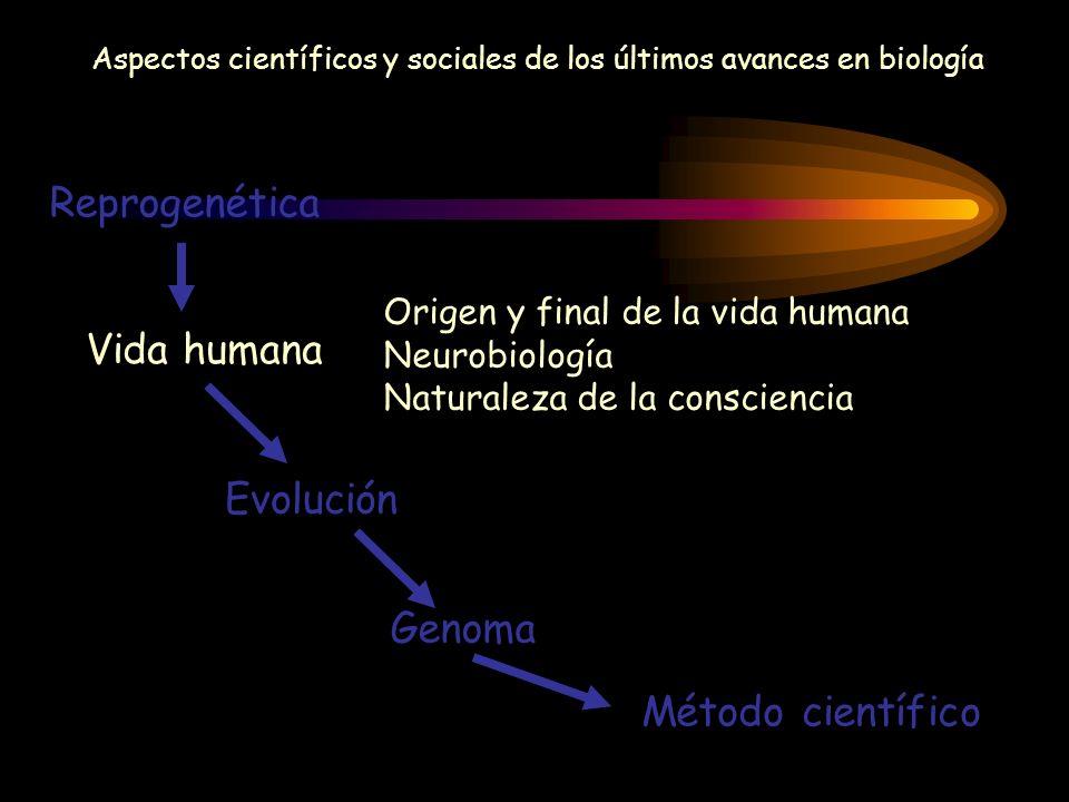 Aspectos científicos y sociales de los últimos avances en biología Reprogenética Vida humana Evolución Genoma Método científico Origen y final de la v