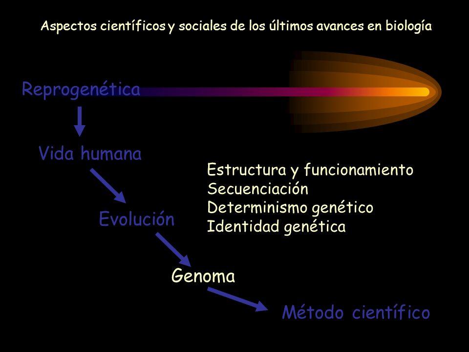 Aspectos científicos y sociales de los últimos avances en biología Reprogenética Vida humana Evolución Genoma Método científico Estructura y funcionam