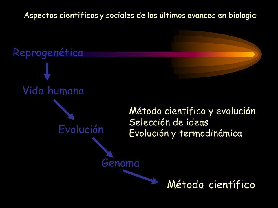 Aspectos científicos y sociales de los últimos avances en biología Reprogenética Vida humana Evolución Genoma Método científico Método científico y ev
