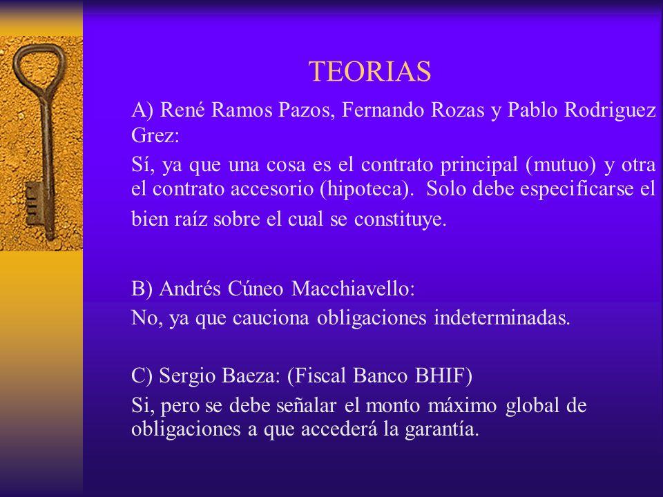 TEORIAS A) René Ramos Pazos, Fernando Rozas y Pablo Rodriguez Grez: Sí, ya que una cosa es el contrato principal (mutuo) y otra el contrato accesorio