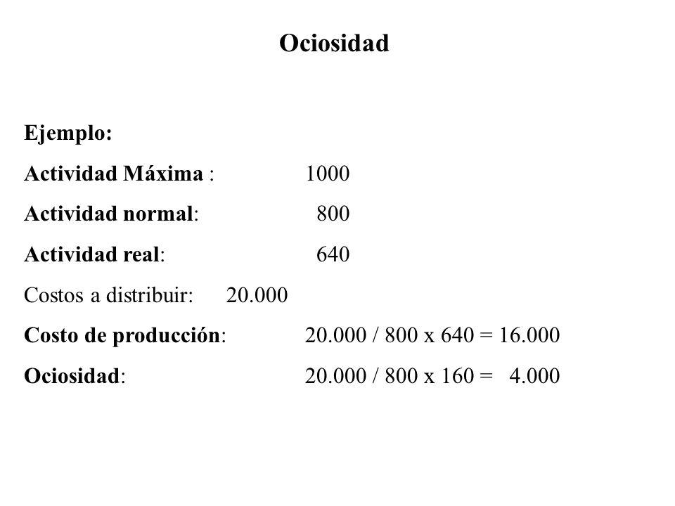 Ociosidad Ejemplo: Actividad Máxima : 1000 Actividad normal: 800 Actividad real: 640 Costos a distribuir: 20.000 Costo de producción: 20.000 / 800 x 6