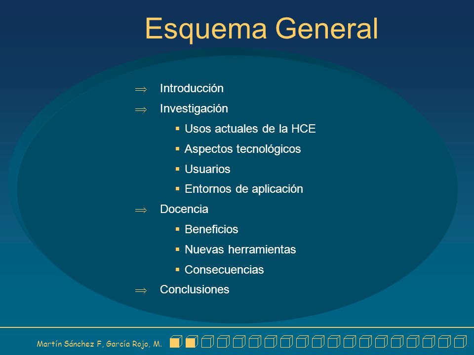 Martín Sánchez F, García Rojo, M. Esquema General Introducción Investigación Usos actuales de la HCE Aspectos tecnológicos Usuarios Entornos de aplica