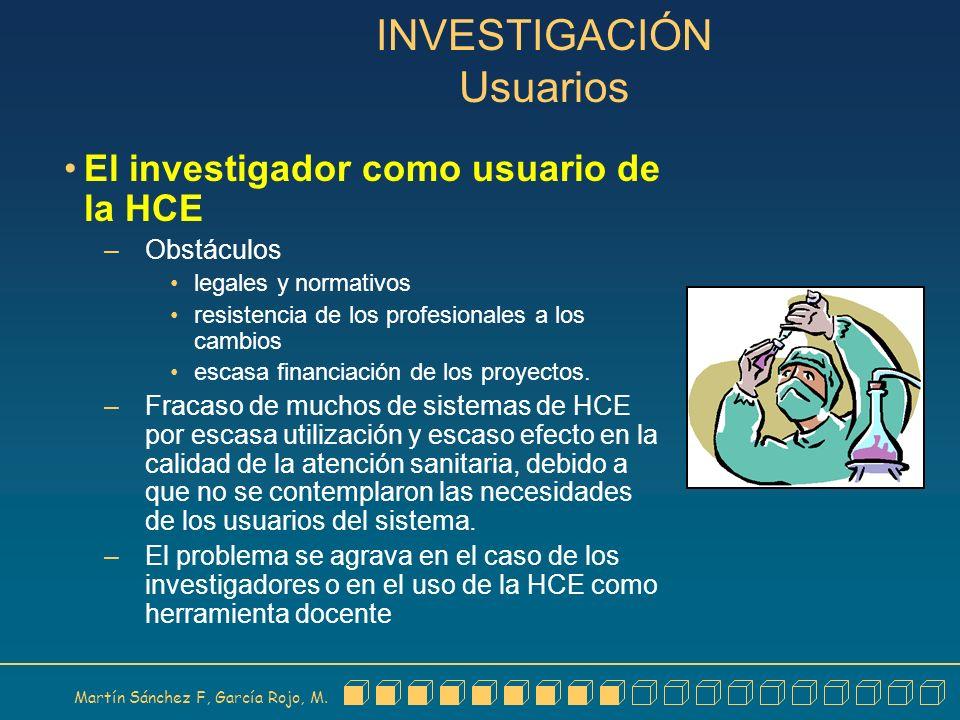 Martín Sánchez F, García Rojo, M. INVESTIGACIÓN Usuarios El investigador como usuario de la HCE – Obstáculos legales y normativos resistencia de los p