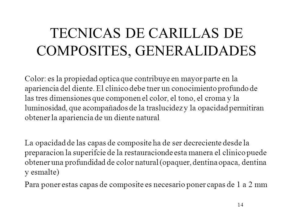 TECNICAS DE CARILLAS DE COMPOSITES, GENERALIDADES Color: es la propiedad optica que contribuye en mayor parte en la apariencia del diente. El clinico