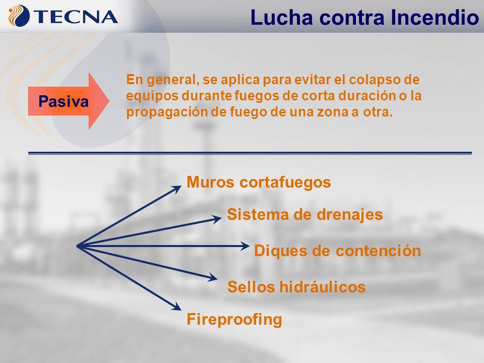 Lucha contra Incendio Pasiva En general, se aplica para evitar el colapso de equipos durante fuegos de corta duración o la propagación de fuego de una