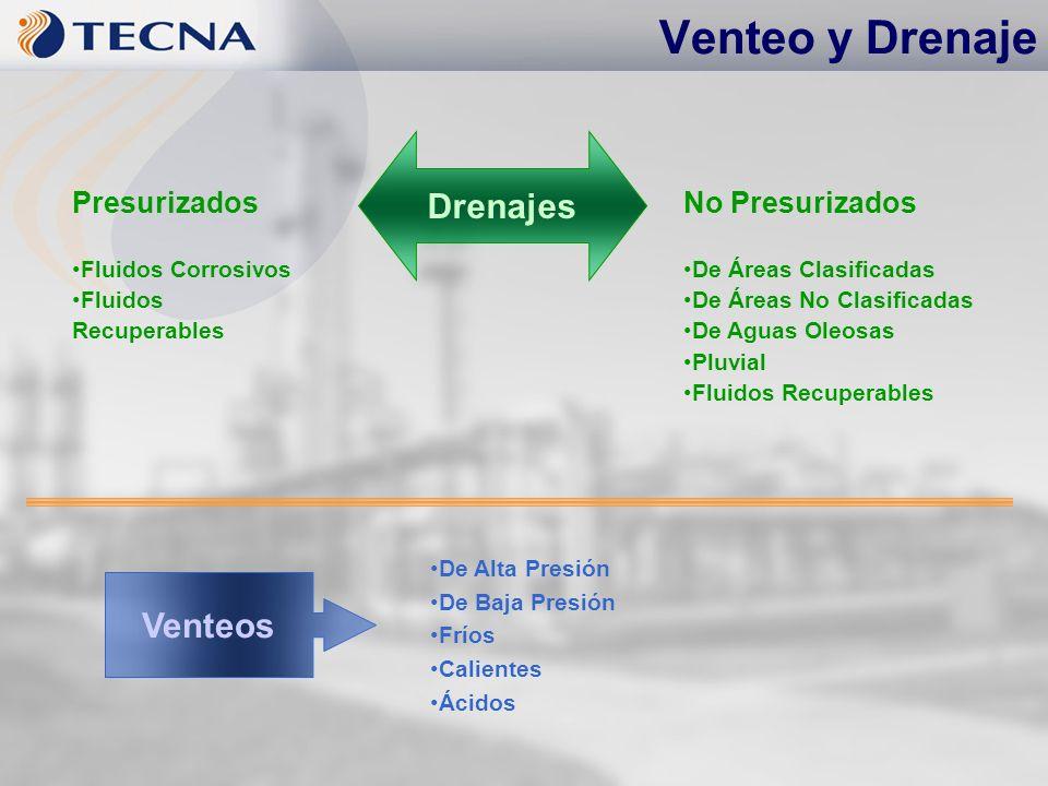 Venteo y Drenaje Drenajes Presurizados Fluidos Corrosivos Fluidos Recuperables No Presurizados De Áreas Clasificadas De Áreas No Clasificadas De Aguas