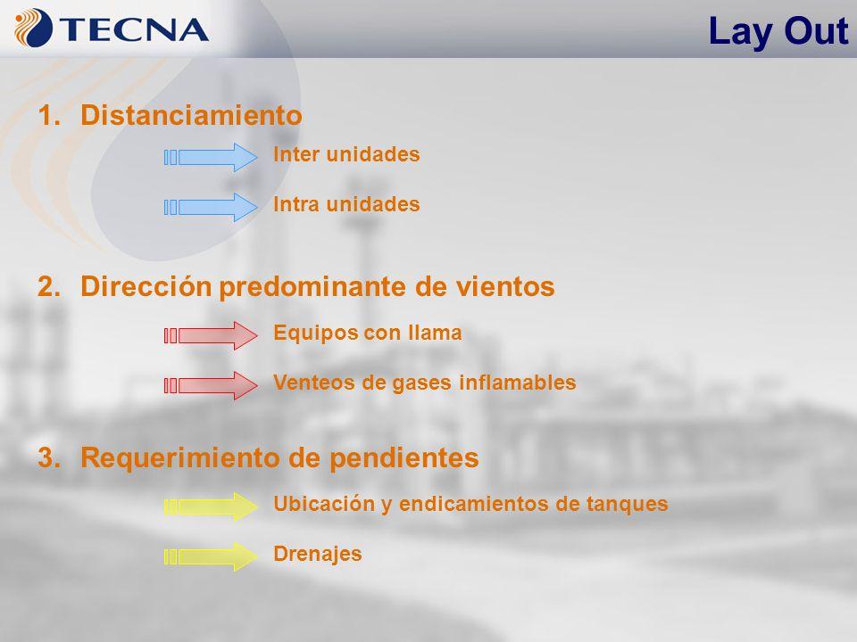 Lay Out 1.Distanciamiento 2.Dirección predominante de vientos 3.Requerimiento de pendientes Inter unidades Intra unidades Equipos con llama Venteos de
