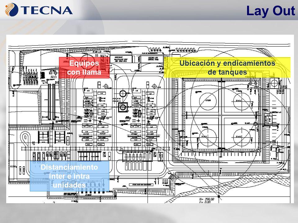 Lay Out Ubicación y endicamientos de tanques Equipos con llama Distanciamiento inter e intra unidades