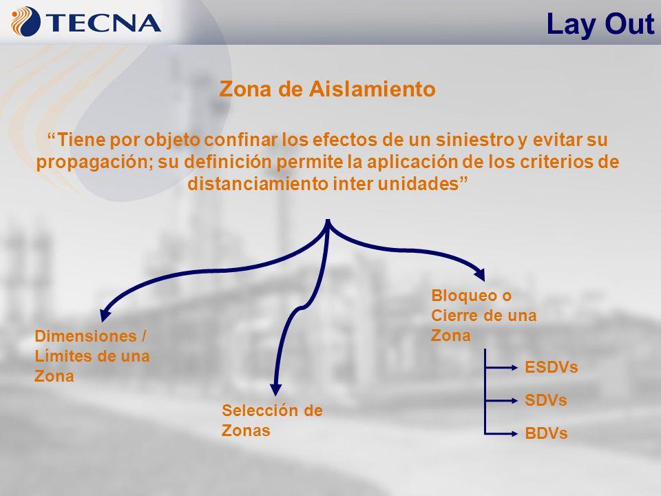 Lay Out Zona de Aislamiento Tiene por objeto confinar los efectos de un siniestro y evitar su propagación; su definición permite la aplicación de los