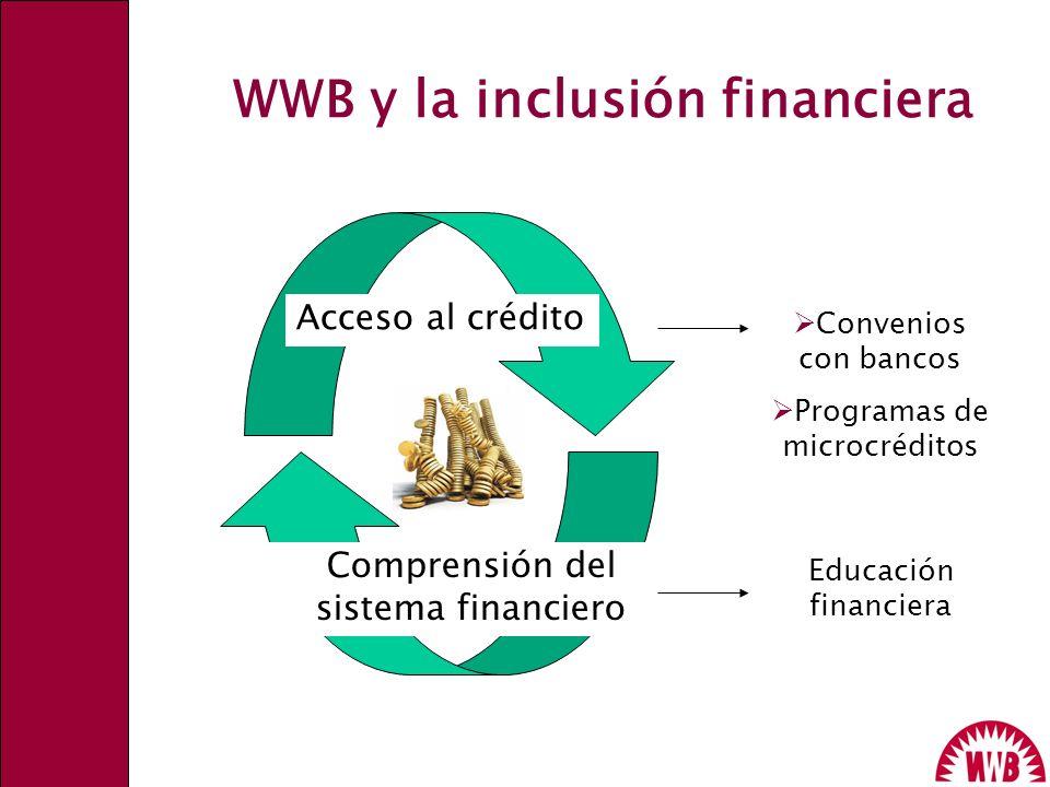 WWB y la inclusión financiera Acceso al crédito Comprensión del sistema financiero Convenios con bancos Programas de microcréditos Educación financier