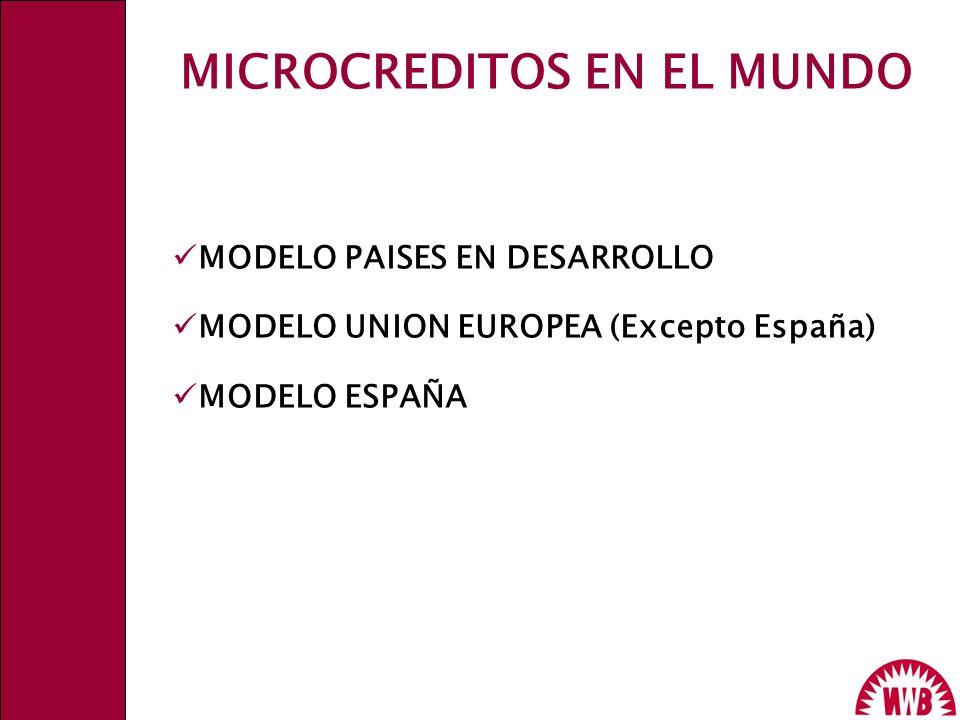 MODELO PAISES EN DESARROLLO MODELO UNION EUROPEA (Excepto España) MODELO ESPAÑA MICROCREDITOS EN EL MUNDO