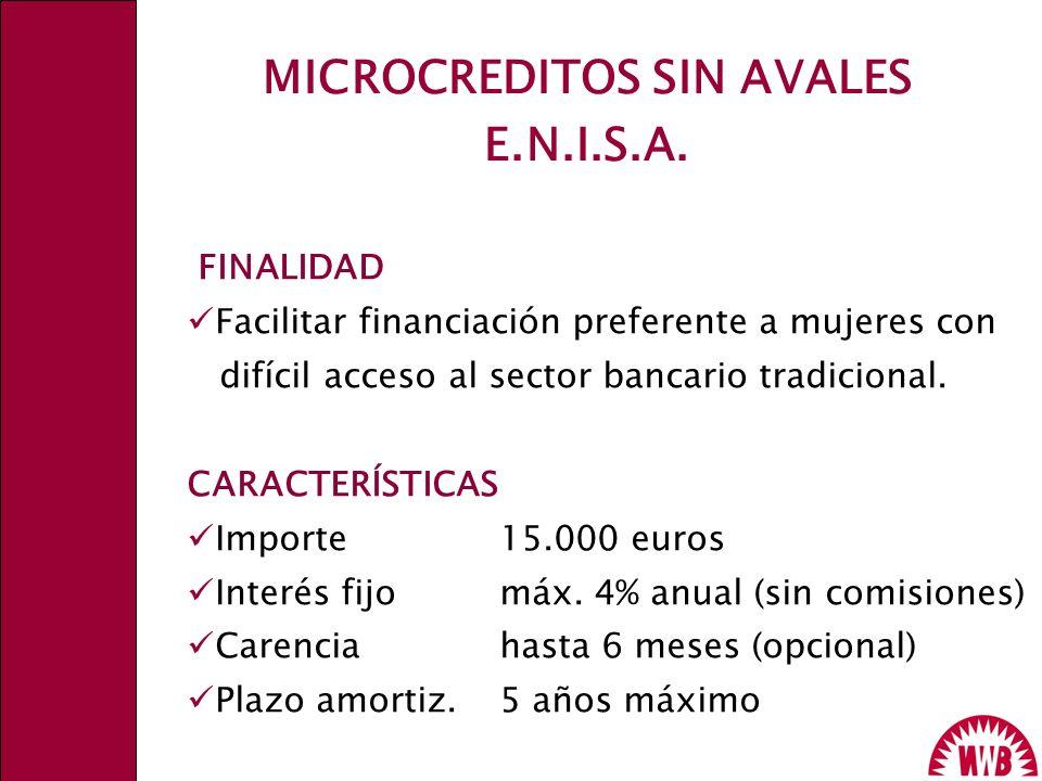 FINALIDAD Facilitar financiación preferente a mujeres con difícil acceso al sector bancario tradicional. CARACTERÍSTICAS Importe 15.000 euros Interés