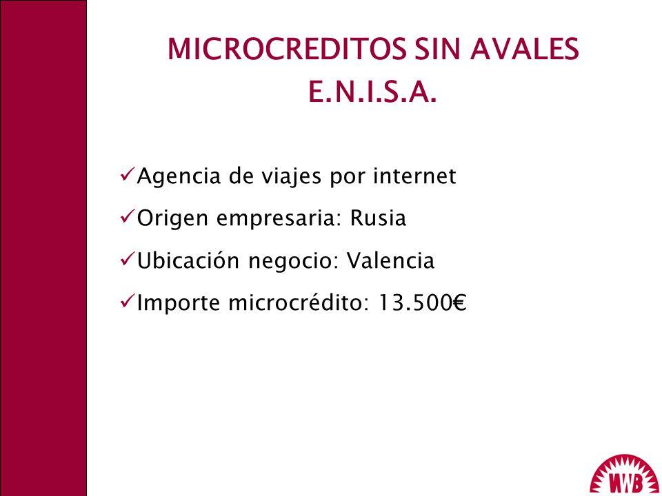 Agencia de viajes por internet Origen empresaria: Rusia Ubicación negocio: Valencia Importe microcrédito: 13.500 MICROCREDITOS SIN AVALES E.N.I.S.A.