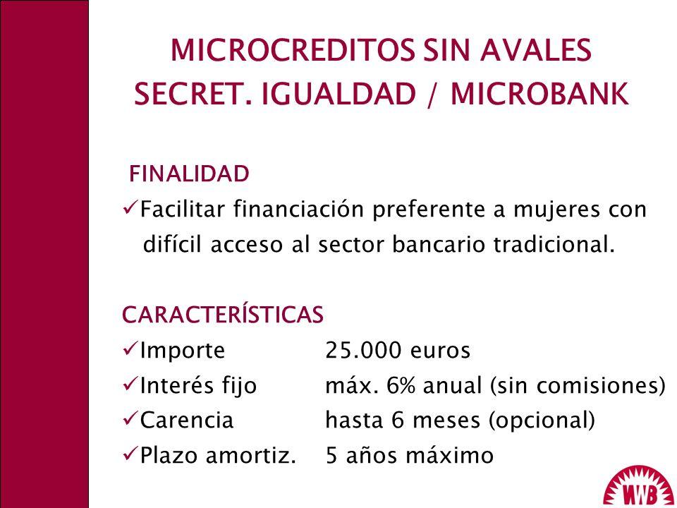 FINALIDAD Facilitar financiación preferente a mujeres con difícil acceso al sector bancario tradicional. CARACTERÍSTICAS Importe 25.000 euros Interés