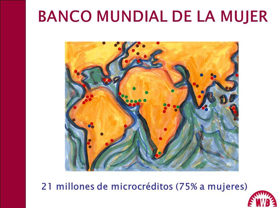 BANCO MUNDIAL DE LA MUJER WWB 21 millones de microcréditos (75% a mujeres)